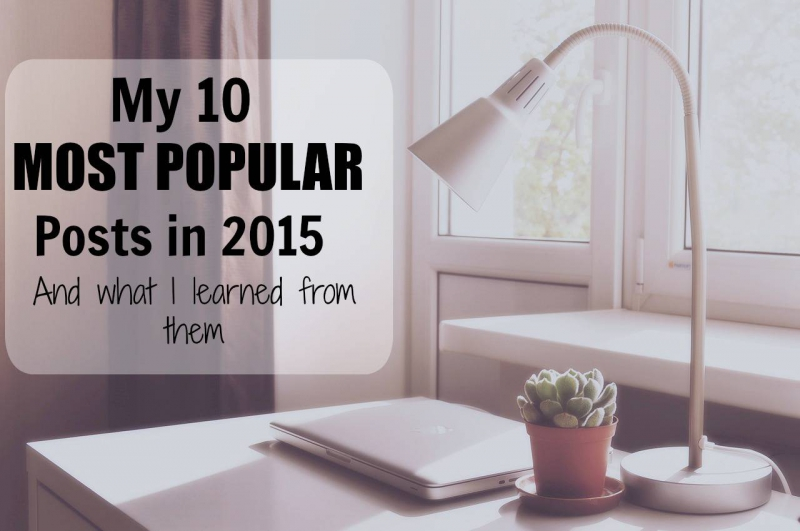 Most popular blog posts in 2015