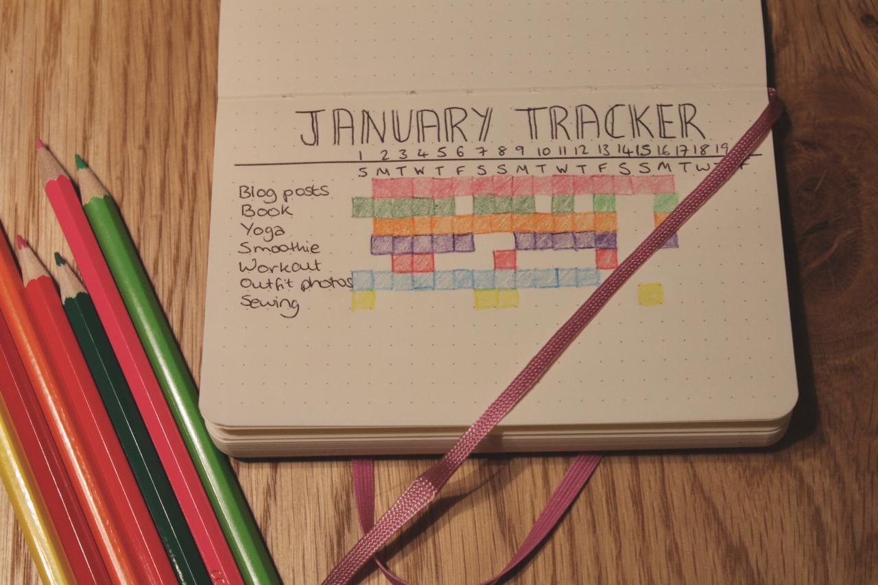 Bullet Journal January Tracker